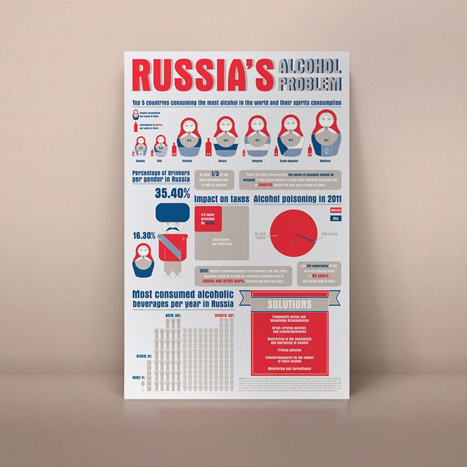 Problem Of Explaining Russian 68